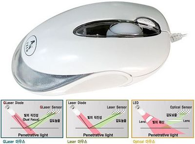 A4Tech GLaser Mouse